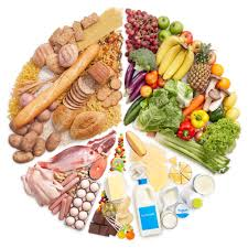 Sport Nutrition at Osteopath Kettering